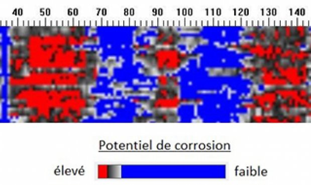 reinforced concrete corrosion detection 2